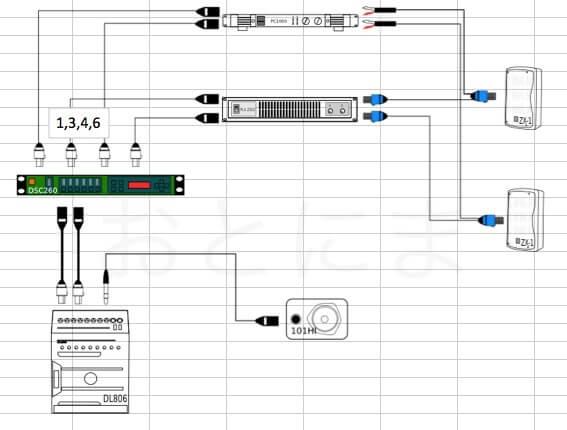 エクセルで書いたPAの系統図